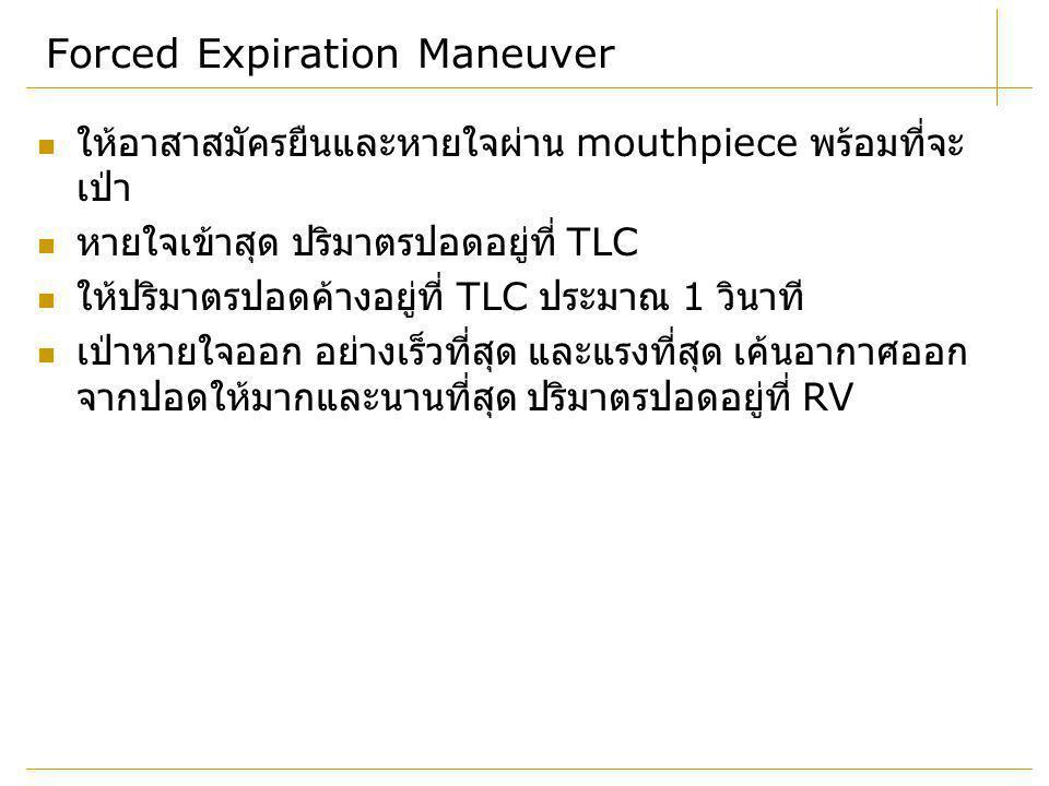 Forced Expiration Maneuver