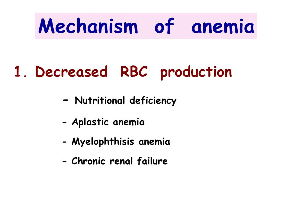 Mechanism of anemia 1. Decreased RBC production