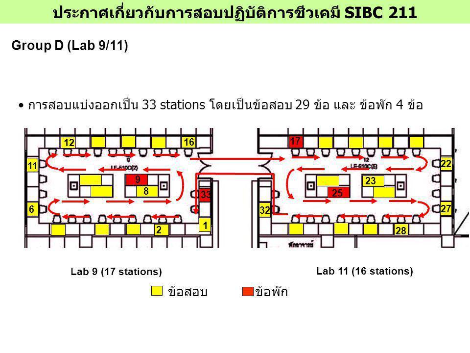ประกาศเกี่ยวกับการสอบปฏิบัติการชีวเคมี SIBC 211
