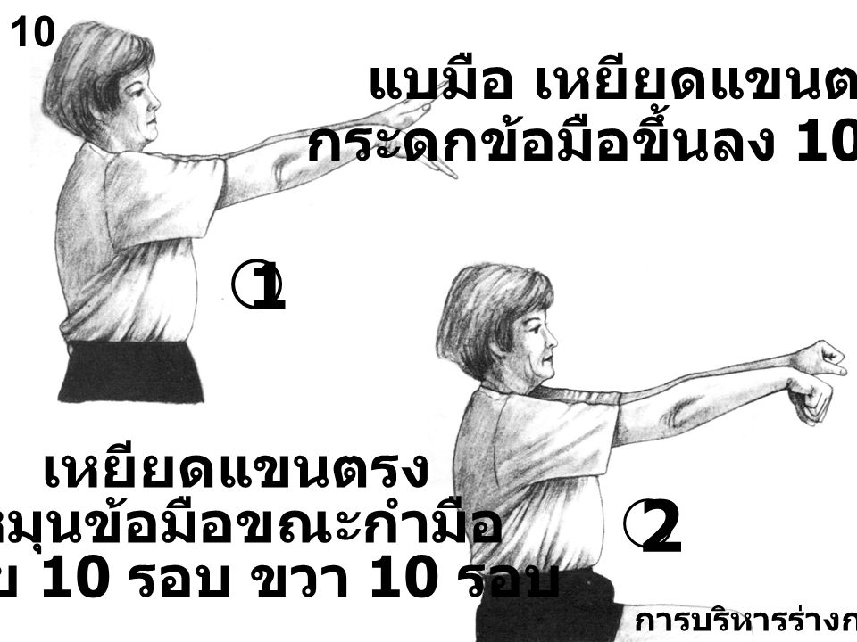 กระดกข้อมือขึ้นลง 10 ครั้ง