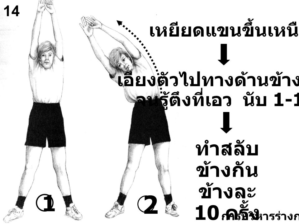 เอียงตัวไปทางด้านข้าง (2)
