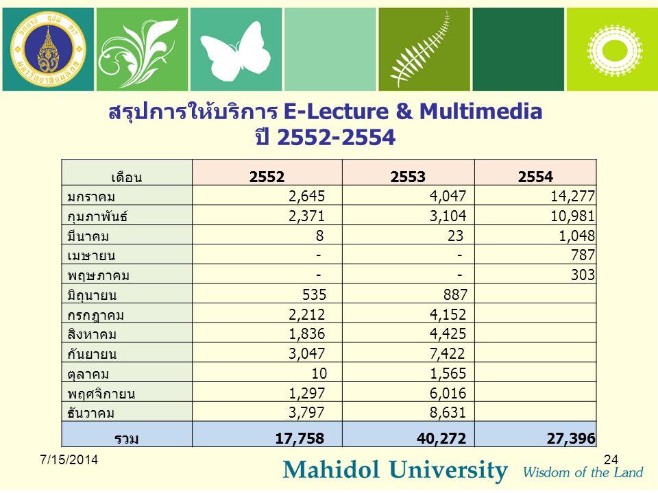 สรุปการให้บริการ E-Lecture & Multimedia ปี 2552-2554