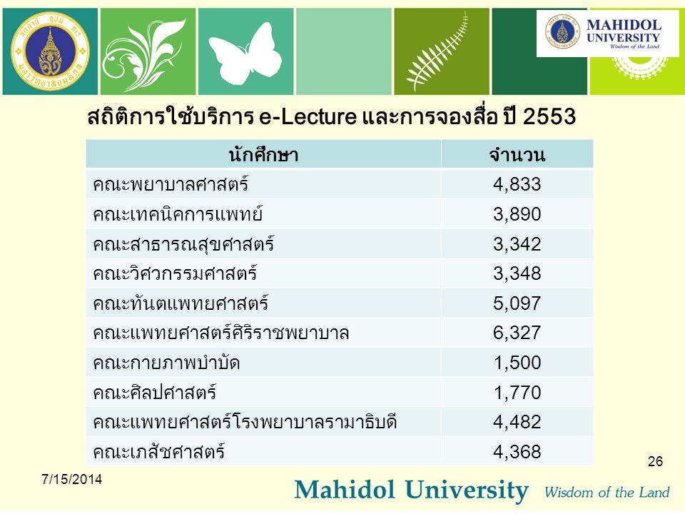 สถิติการใช้บริการ e-Lecture และการจองสื่อ ปี 2553