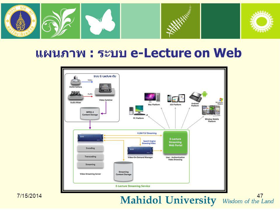 แผนภาพ : ระบบ e-Lecture on Web