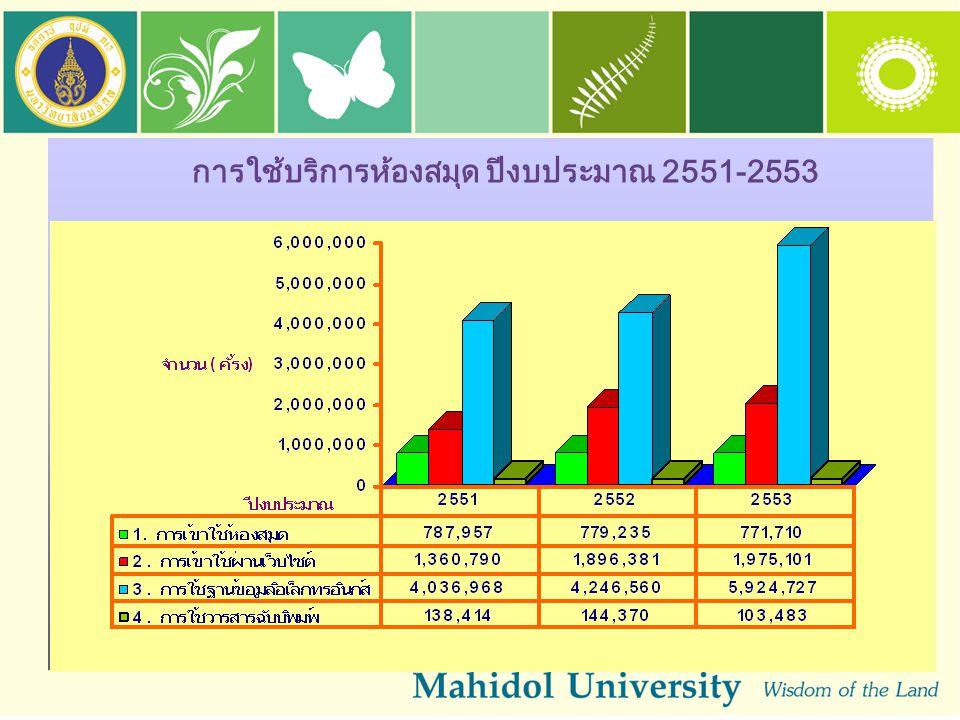 การใช้บริการห้องสมุด ปีงบประมาณ 2551-2553