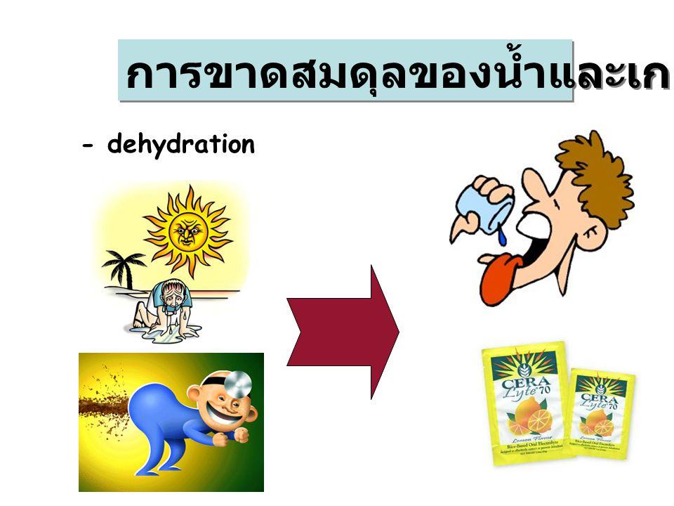 การขาดสมดุลของน้ำและเกลือแร่
