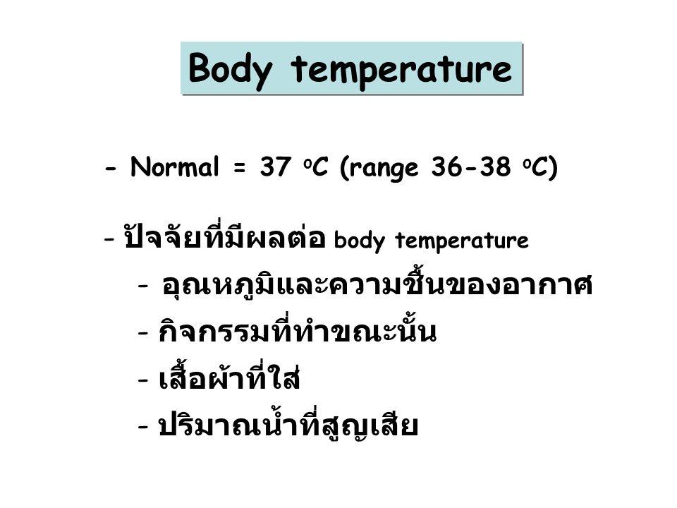 Body temperature ปัจจัยที่มีผลต่อ body temperature