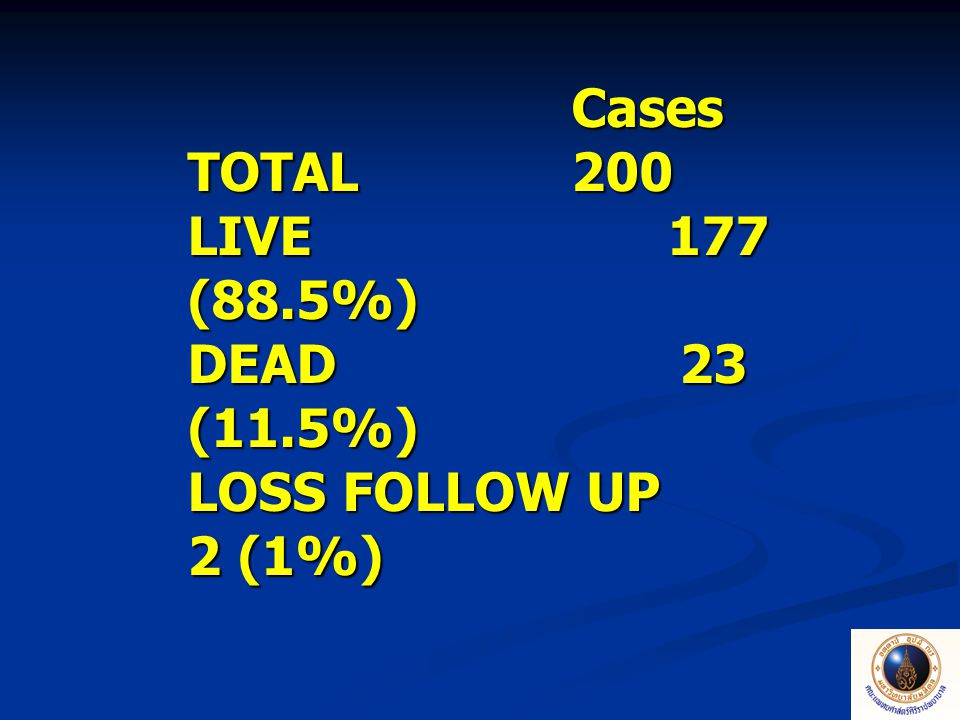 Cases TOTAL 200 LIVE 177 (88.5%) DEAD 23 (11.5%) LOSS FOLLOW UP 2 (1%)