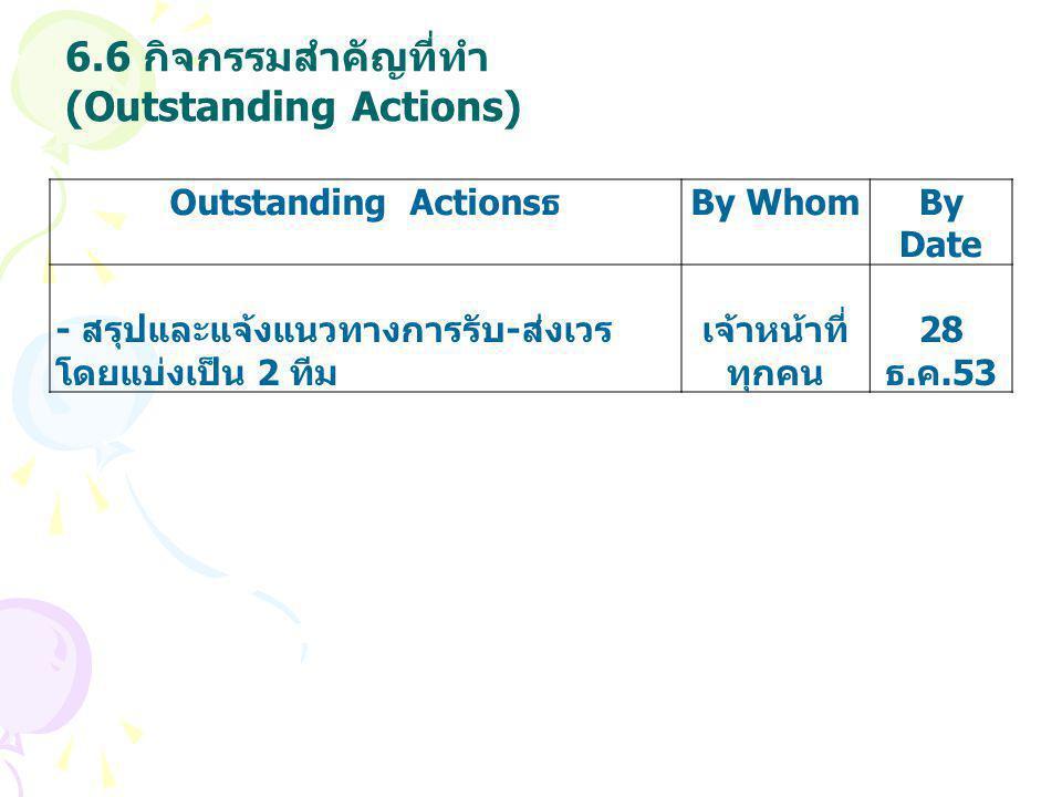 6.6 กิจกรรมสำคัญที่ทำ (Outstanding Actions)