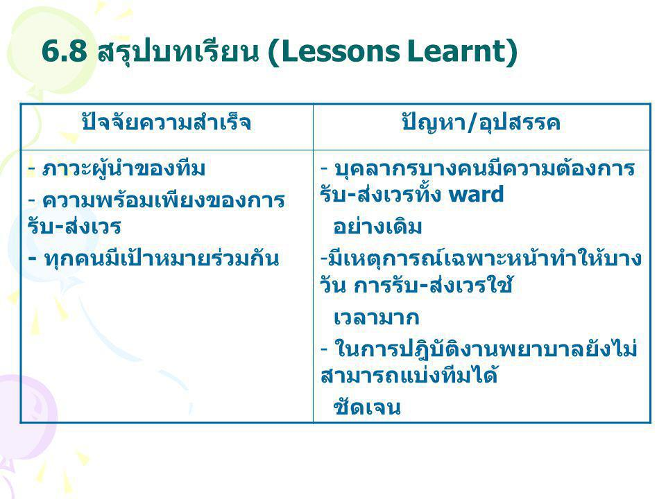 6.8 สรุปบทเรียน (Lessons Learnt)