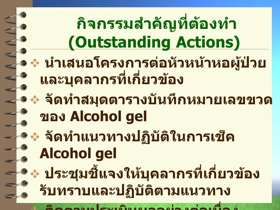 กิจกรรมสำคัญที่ต้องทำ(Outstanding Actions)