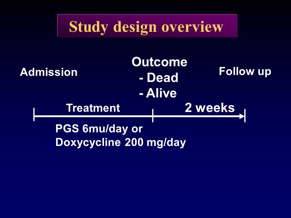 Study design overview Outcome - Dead - Alive 2 weeks Admission