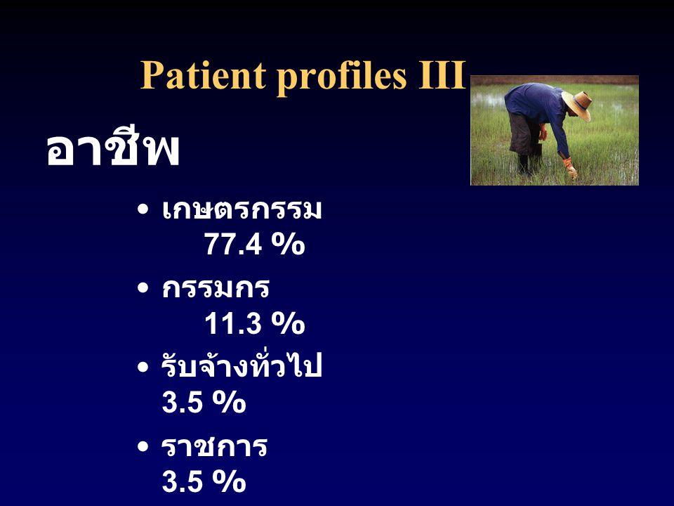 อาชีพ Patient profiles III เกษตรกรรม 77.4 % กรรมกร 11.3 %
