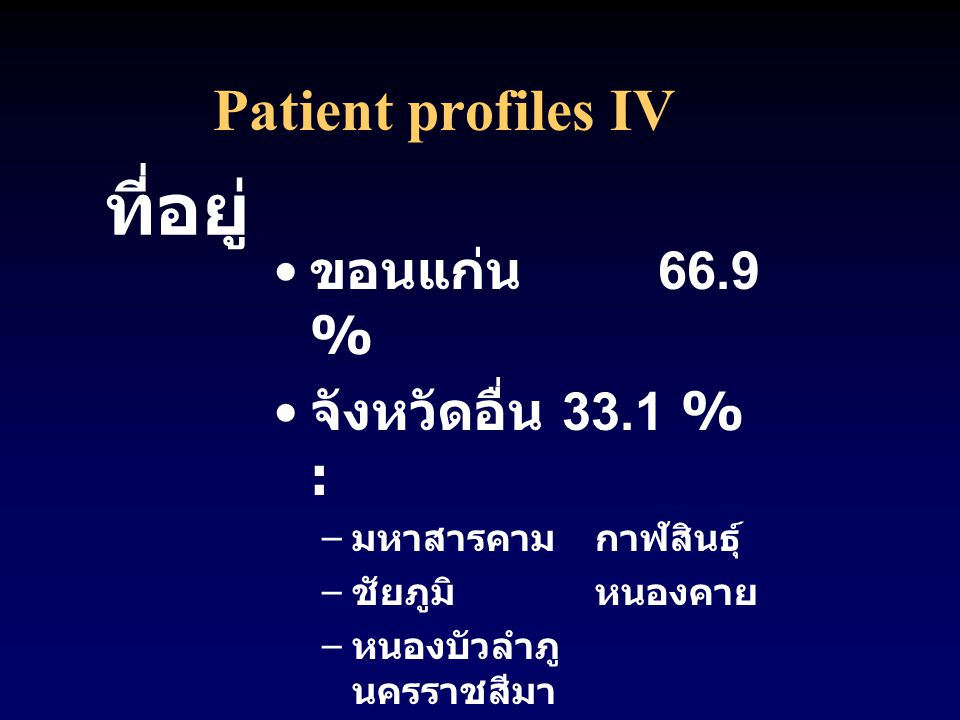ที่อยู่ Patient profiles IV ขอนแก่น 66.9 % จังหวัดอื่น 33.1 % :