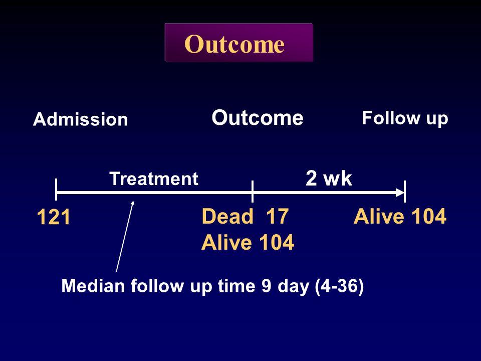 Outcome Outcome 2 wk 121 Dead 17 Alive 104 Alive 104 Admission