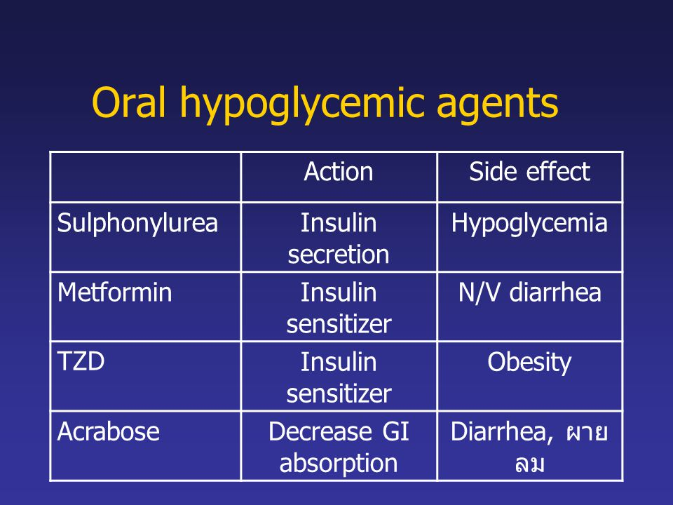 Oral hypoglycemic agents