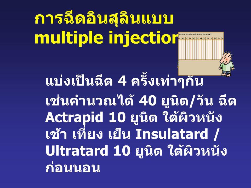 การฉีดอินสุลินแบบ multiple injection