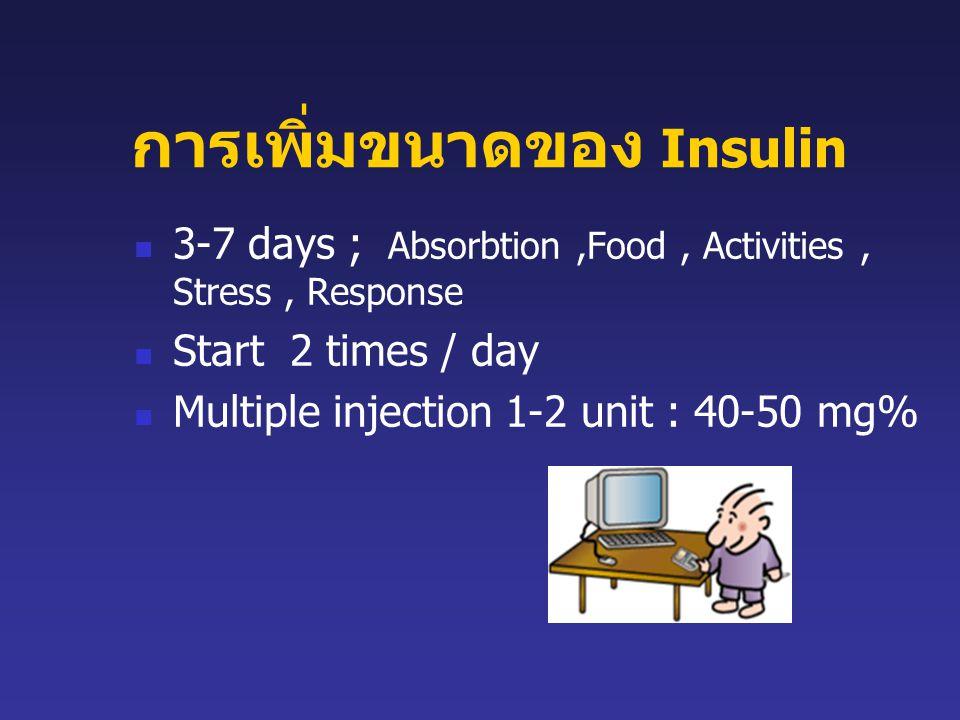 การเพิ่มขนาดของ Insulin