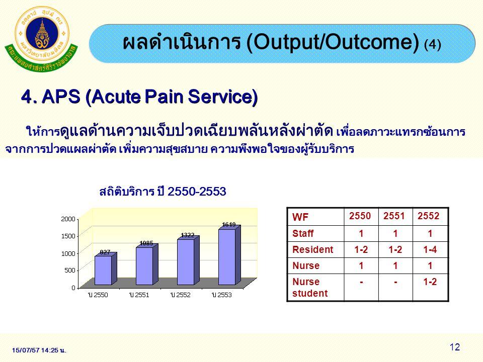 ผลดำเนินการ (Output/Outcome) (4)