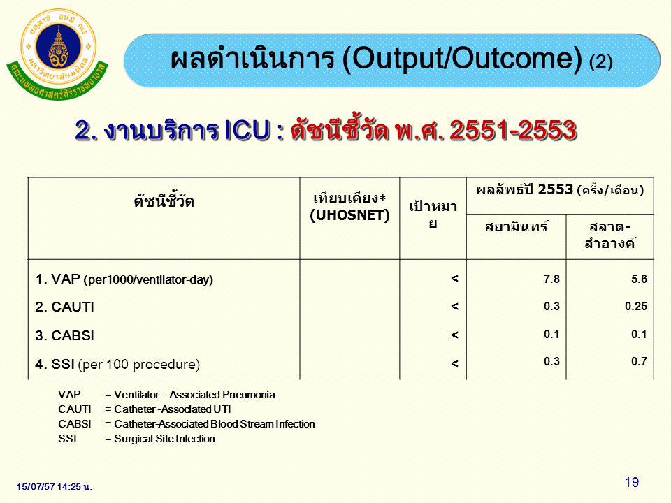 ผลดำเนินการ (Output/Outcome) (2) ผลลัพธ์ปี 2553 (ครั้ง/เดือน)