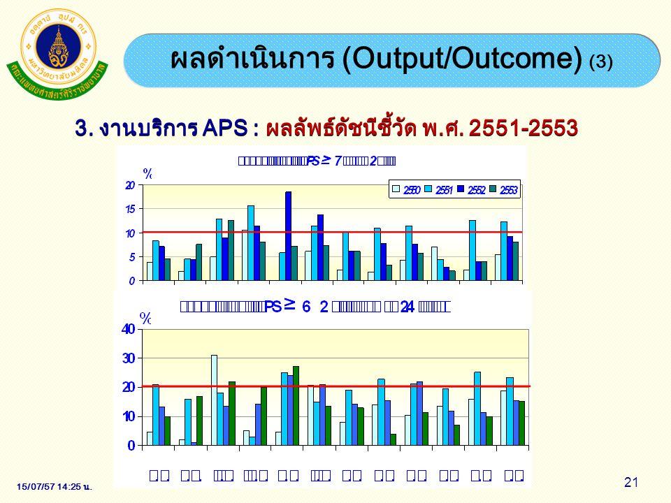 ผลดำเนินการ (Output/Outcome) (3)