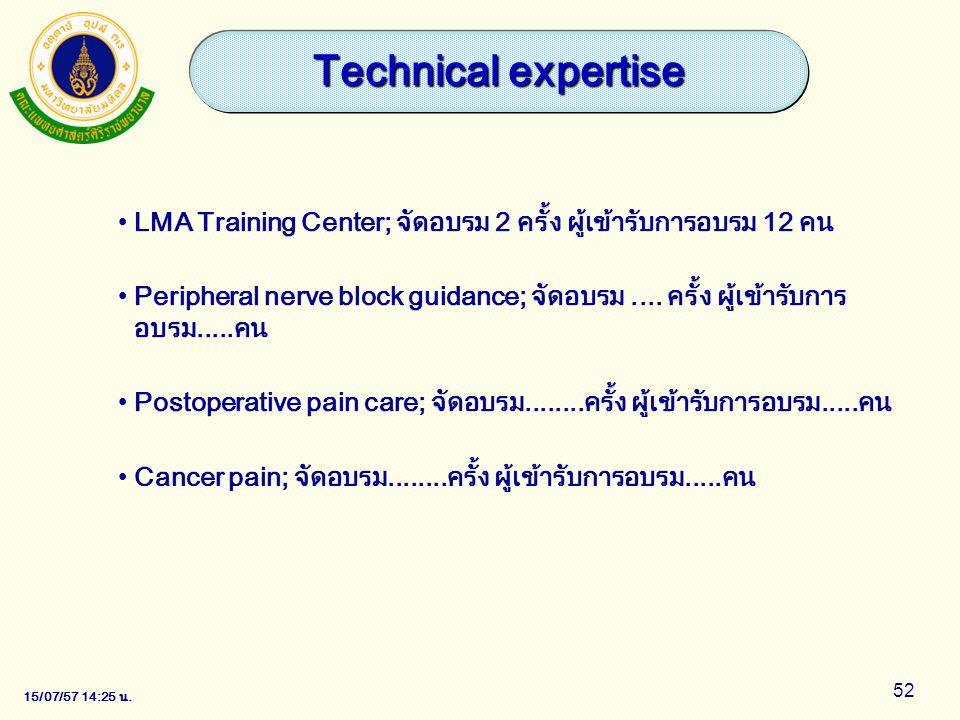 Technical expertise LMA Training Center; จัดอบรม 2 ครั้ง ผู้เข้ารับการอบรม 12 คน.