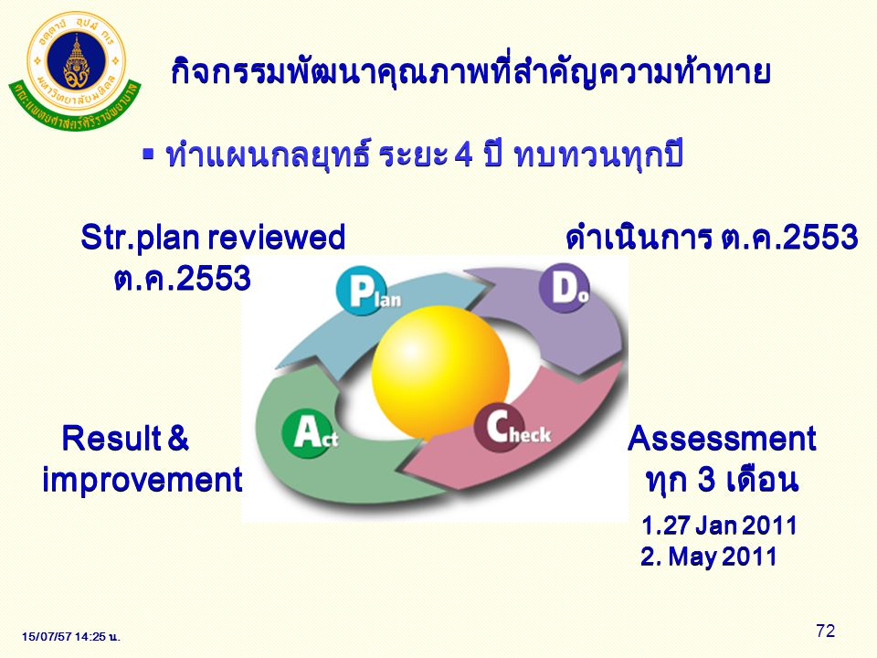 Result & improvement Assessment ทุก 3 เดือน