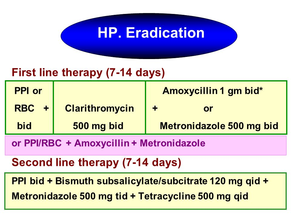 HP. Eradication First line therapy (7-14 days)