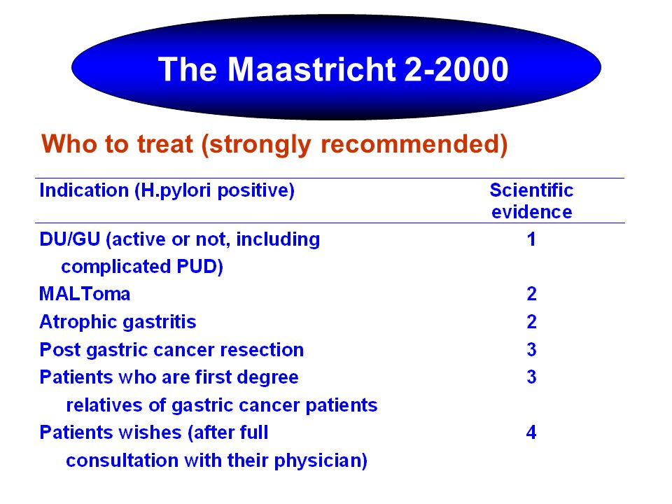 The Maastricht 2-2000 Who to treat (strongly recommended)