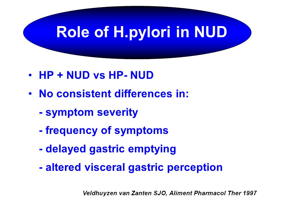 Role of H.pylori in NUD HP + NUD vs HP- NUD
