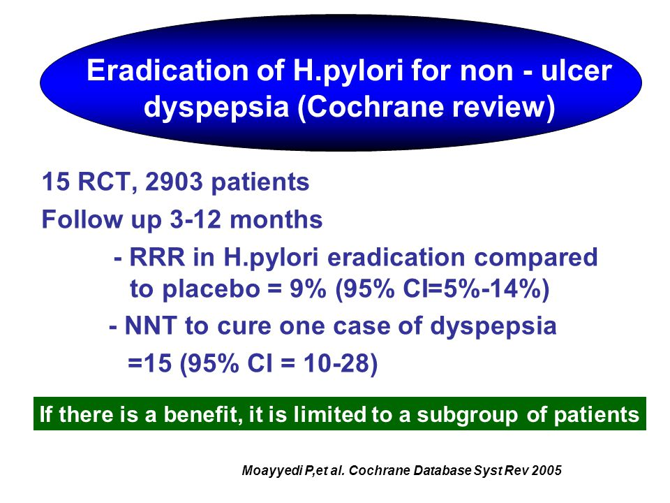 Eradication of H.pylori for non - ulcer dyspepsia (Cochrane review)