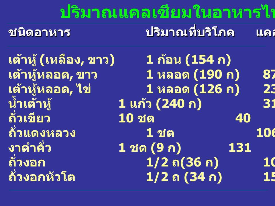 ปริมาณแคลเซียมในอาหารไทย