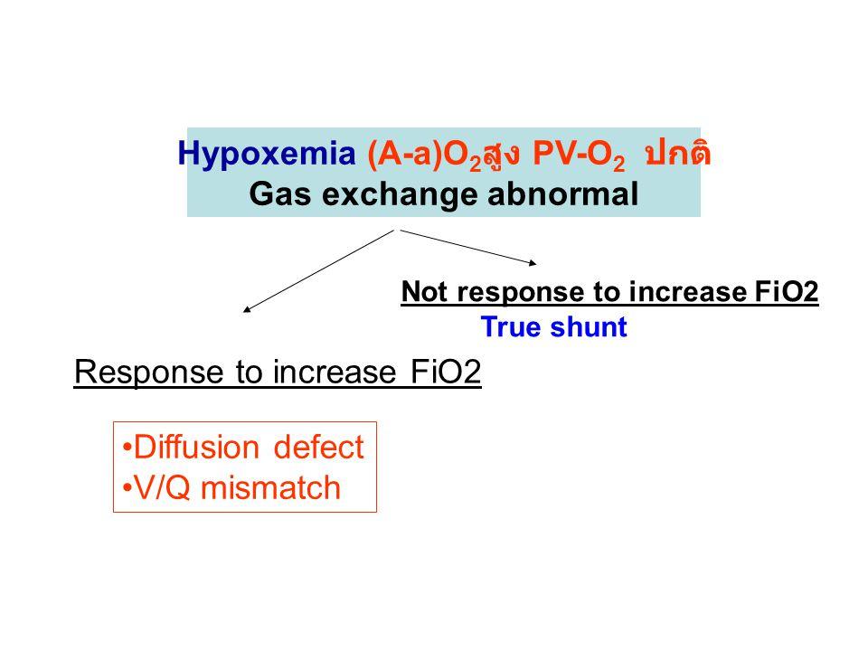 Hypoxemia (A-a)O2สูง PV-O2 ปกติ