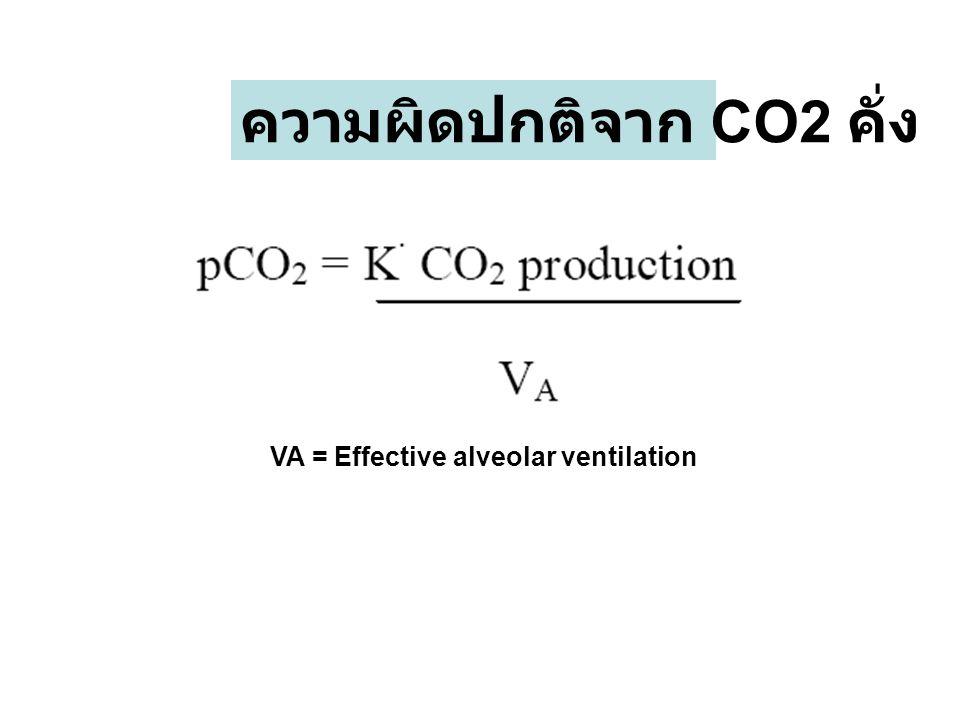 ความผิดปกติจาก CO2 คั่ง