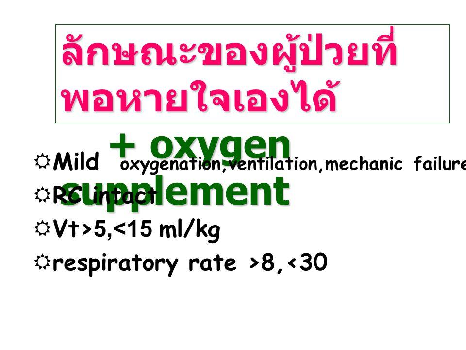 ลักษณะของผู้ป่วยที่พอหายใจเองได้ + oxygen supplement