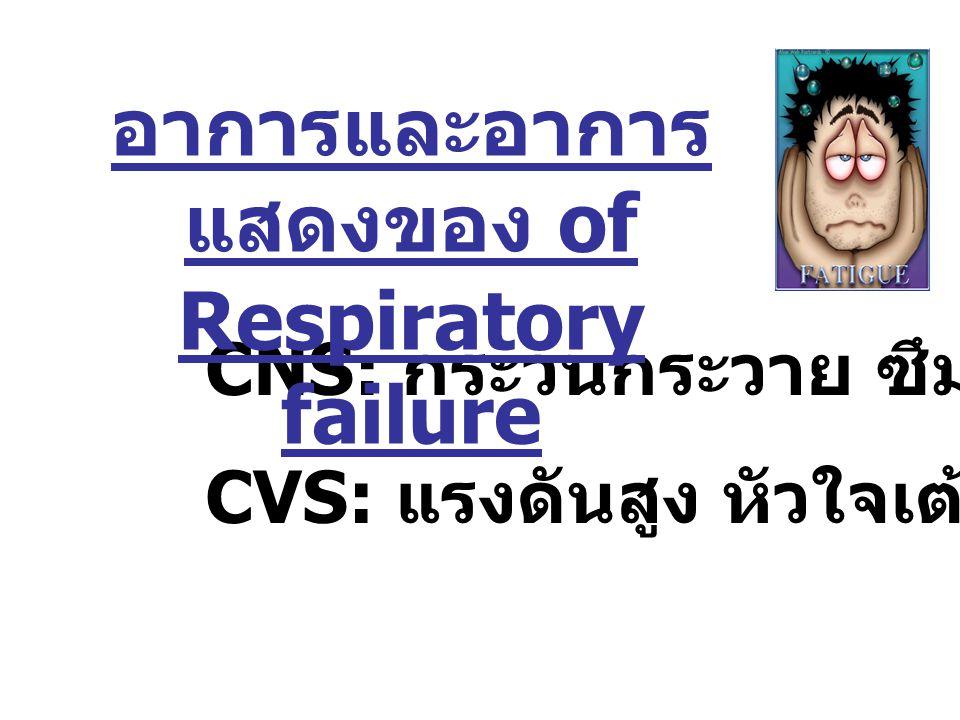 อาการและอาการแสดงของ of Respiratory failure