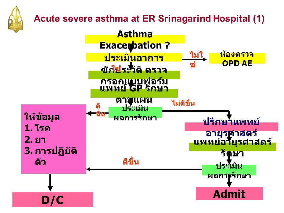 Acute severe asthma at ER Srinagarind Hospital (1)