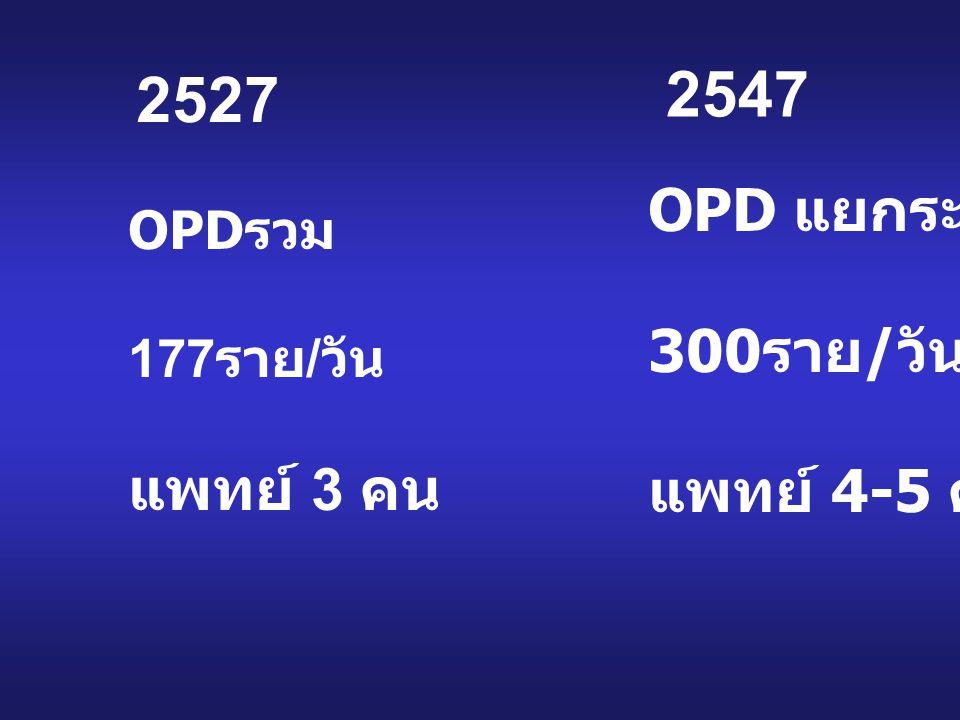 2547 2527 OPD แยกระบบ 300ราย/วัน แพทย์ 4-5 คน แพทย์ 3 คน OPDรวม