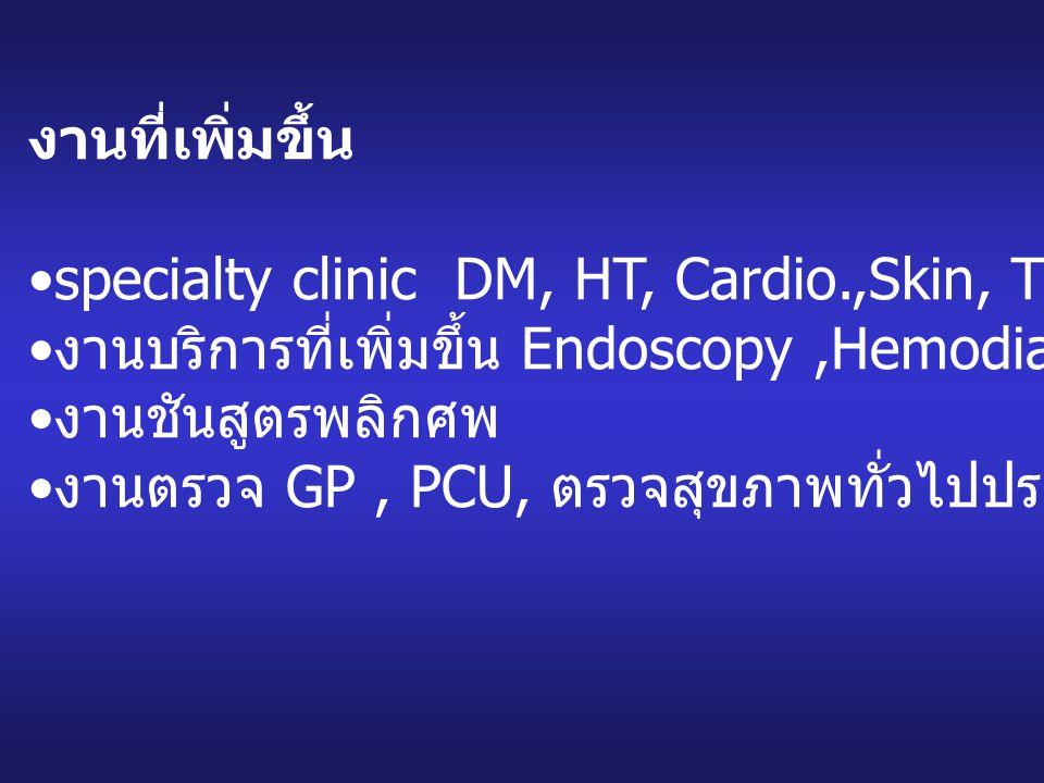 งานที่เพิ่มขึ้น specialty clinic DM, HT, Cardio.,Skin, TB , ARV ,Nephroฯลฯ. งานบริการที่เพิ่มขึ้น Endoscopy ,Hemodialysis ,echo cardiogram.