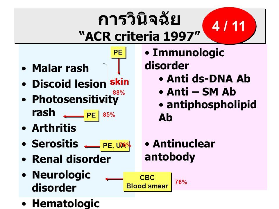 การวินิจฉัย ACR criteria 1997
