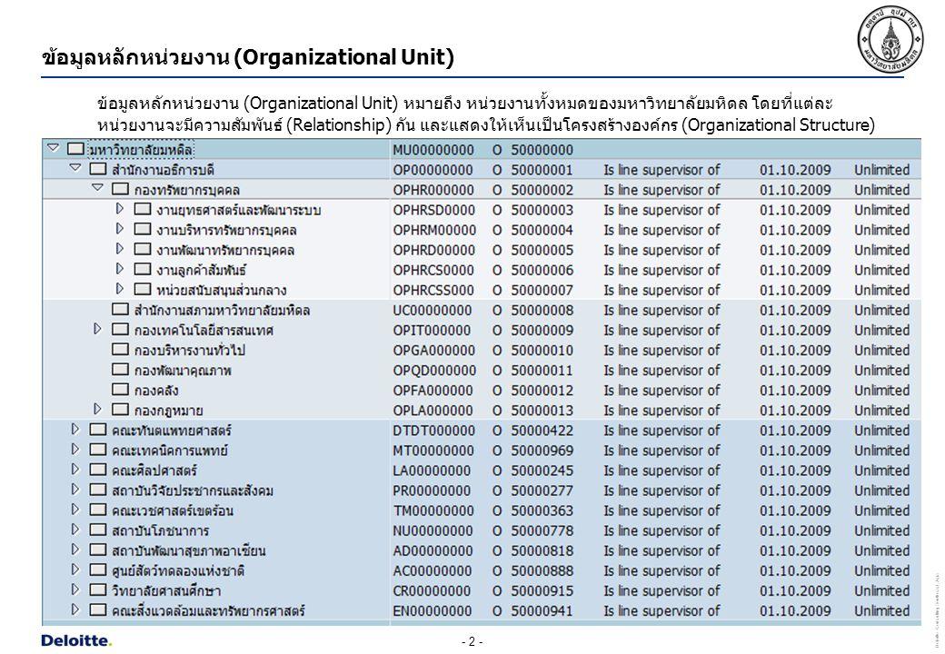 ข้อมูลหลักหน่วยงาน (Organizational Unit)