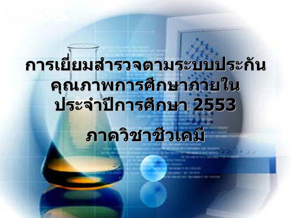 การเยี่ยมสำรวจตามระบบประกันคุณภาพการศึกษาภายใน ประจำปีการศึกษา 2553