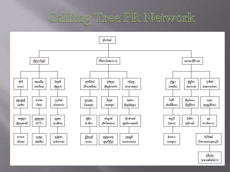 Calling Tree PR Network