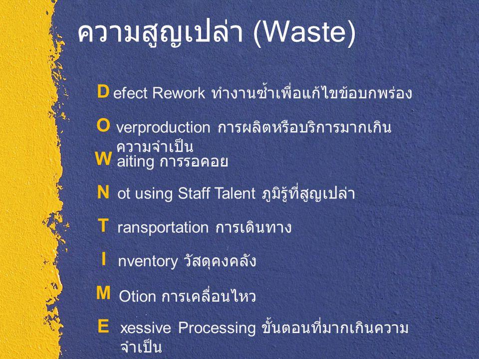 ความสูญเปล่า (Waste) D O W N T I M E