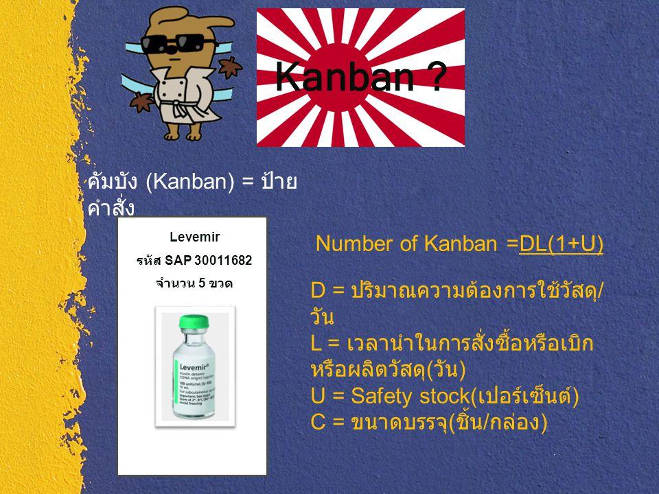 Kanban คัมบัง (Kanban) = ป้ายคำสั่ง Number of Kanban =DL(1+U)