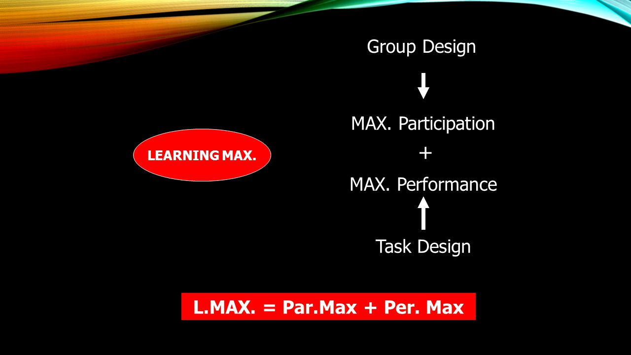 + Group Design MAX. Participation MAX. Performance Task Design