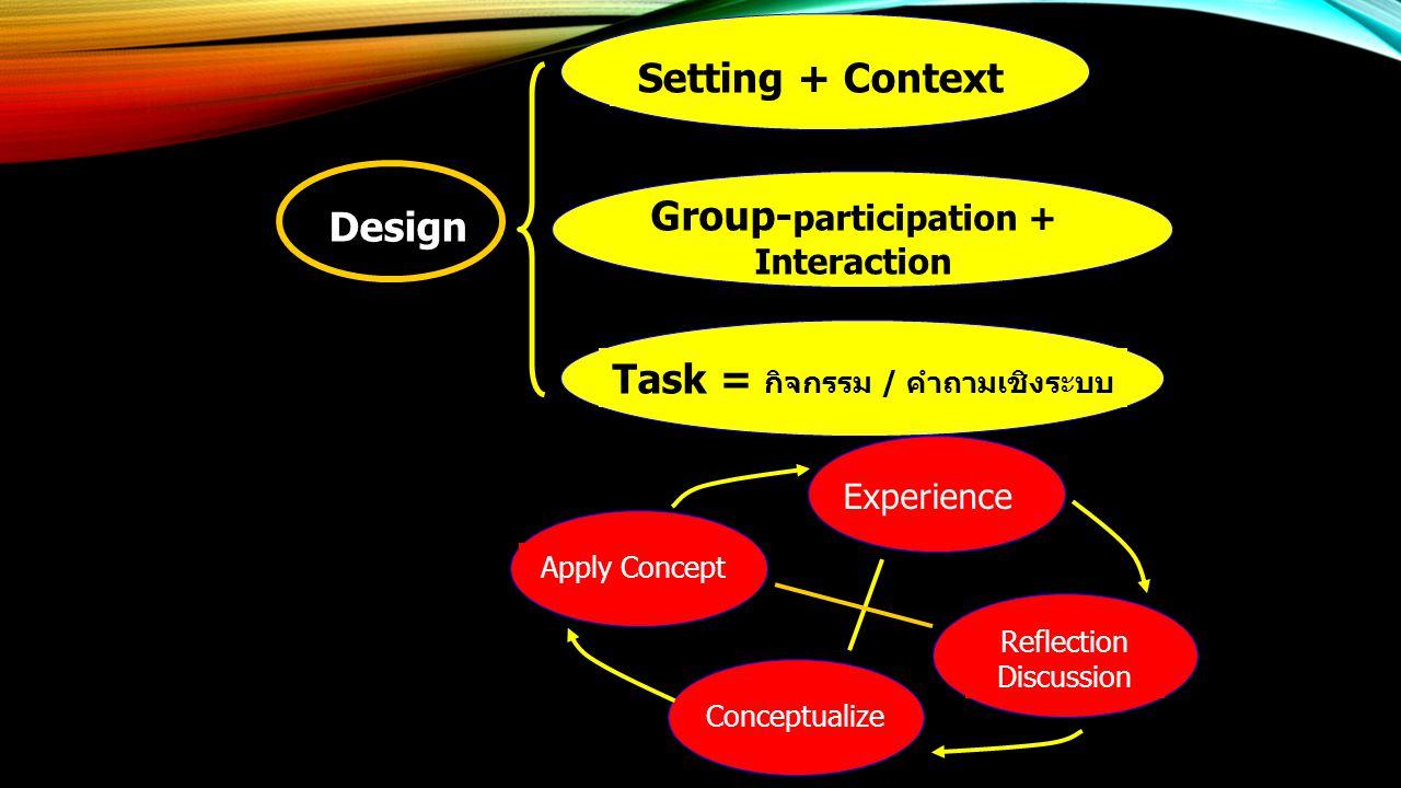 Group-participation + Interaction Task = กิจกรรม / คำถามเชิงระบบ