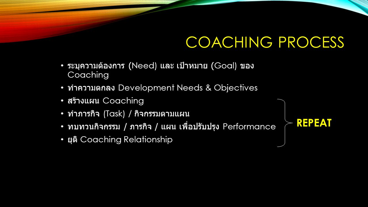 Coaching Process REPEAT