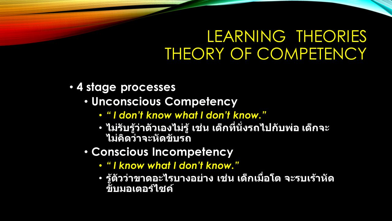 Learning Theories Theory of Competency