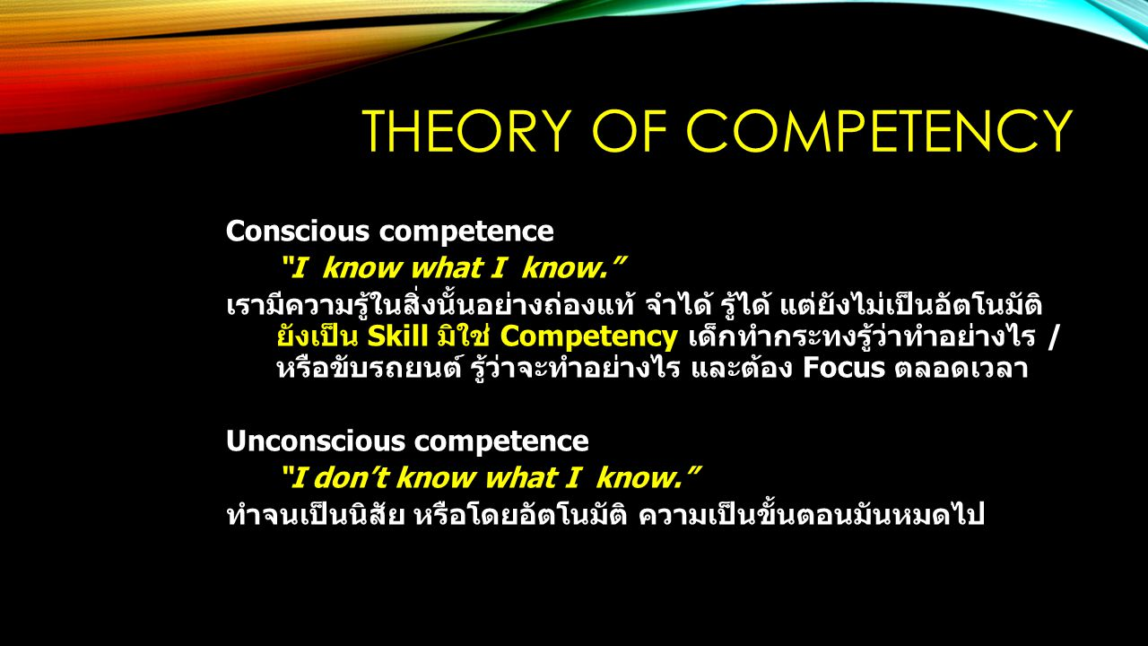 Theory of Competency Conscious competence I know what I know.